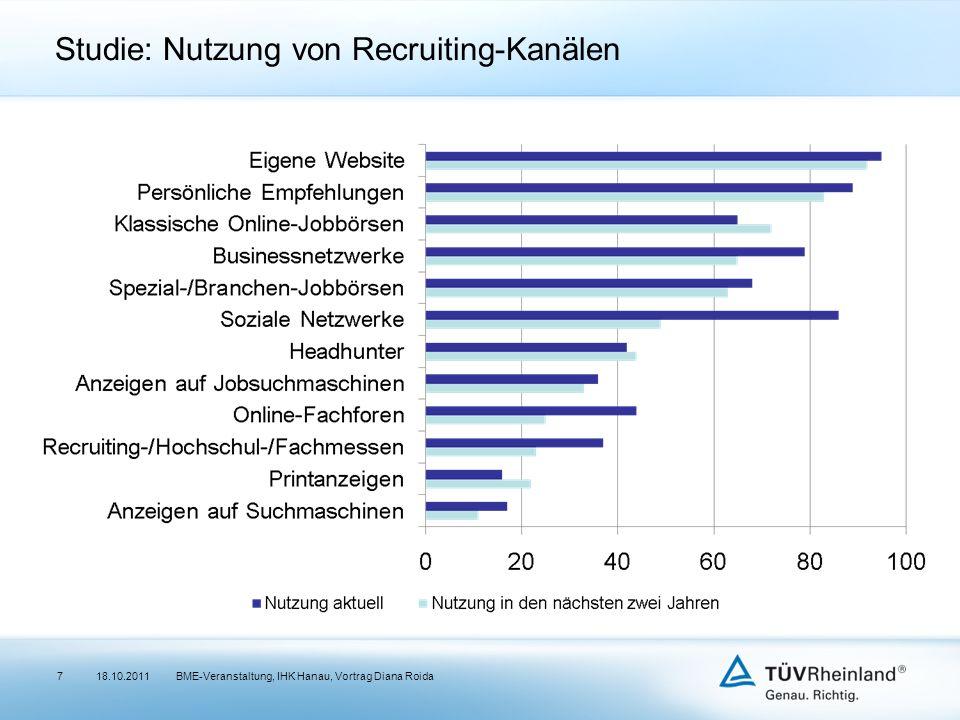 Studie: Nutzung von Recruiting-Kanälen