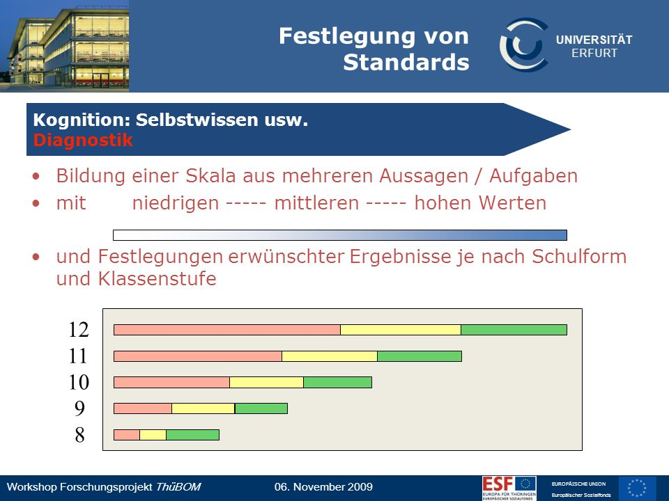 Festlegung von Standards