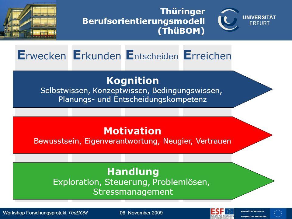 Thüringer Berufsorientierungsmodell (ThüBOM)