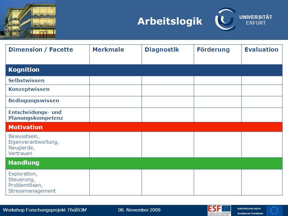 Arbeitslogik Dimension / Facette Merkmale Diagnostik Förderung