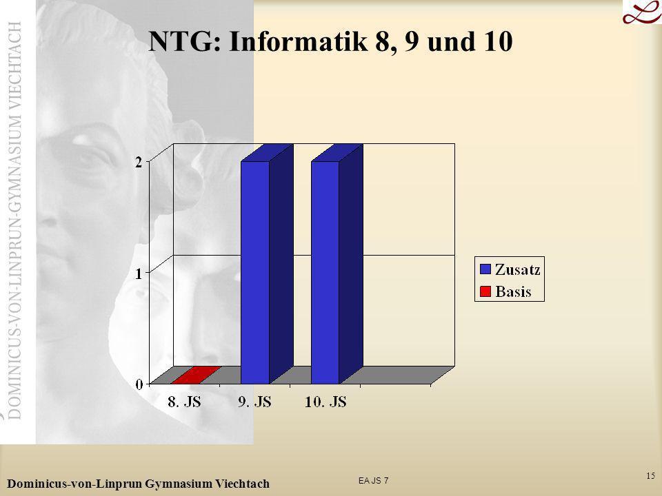 NTG: Informatik 8, 9 und 10 Dominicus-von-Linprun Gymnasium Viechtach