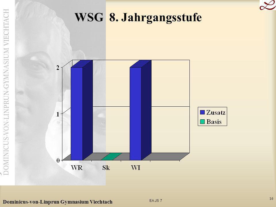 WSG 8. Jahrgangsstufe Dominicus-von-Linprun Gymnasium Viechtach