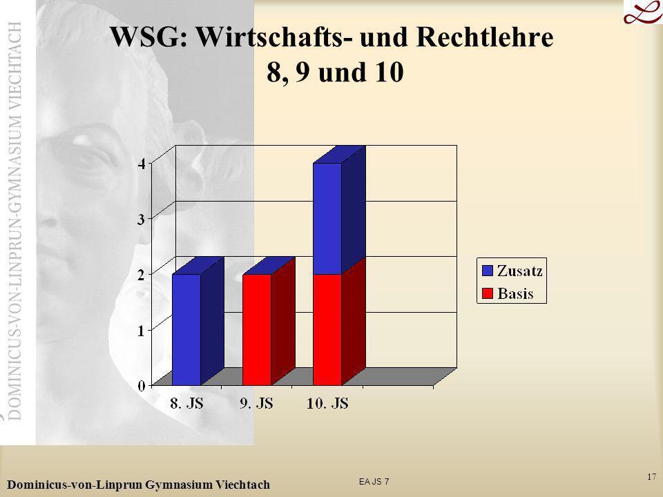 WSG: Wirtschafts- und Rechtlehre 8, 9 und 10
