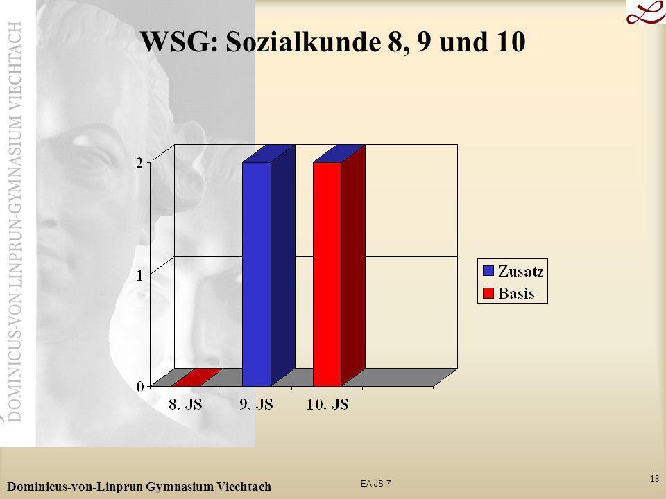 WSG: Sozialkunde 8, 9 und 10 Dominicus-von-Linprun Gymnasium Viechtach