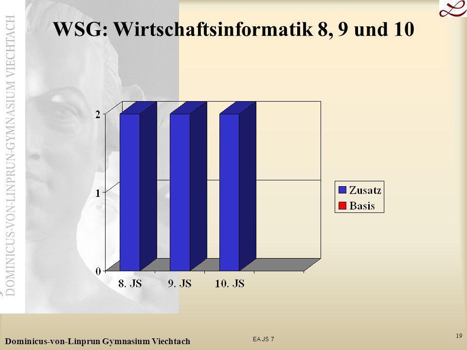 WSG: Wirtschaftsinformatik 8, 9 und 10