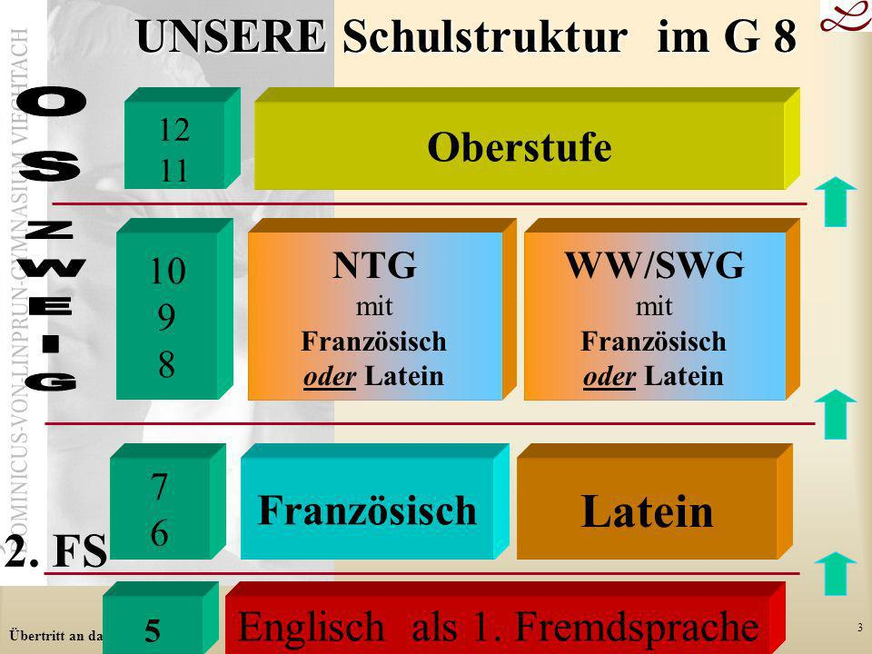 UNSERE Schulstruktur im G 8