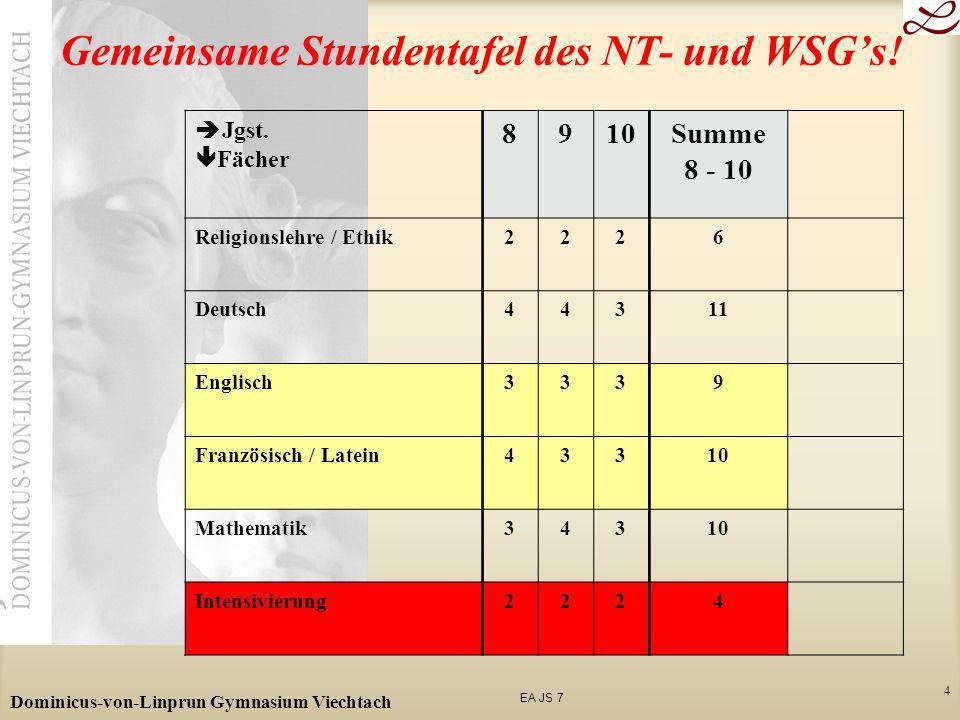 Gemeinsame Stundentafel des NT- und WSG's!