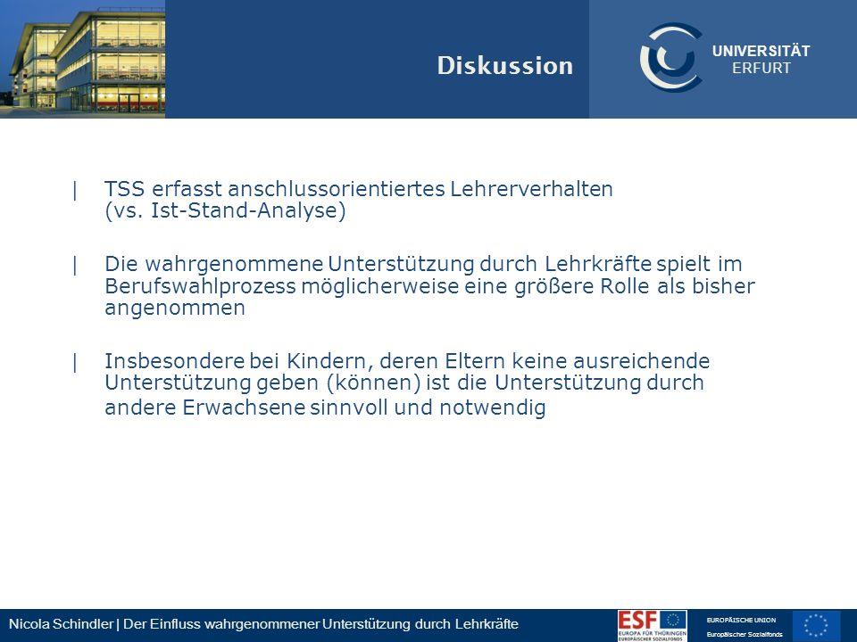 Diskussion TSS erfasst anschlussorientiertes Lehrerverhalten (vs. Ist-Stand-Analyse)