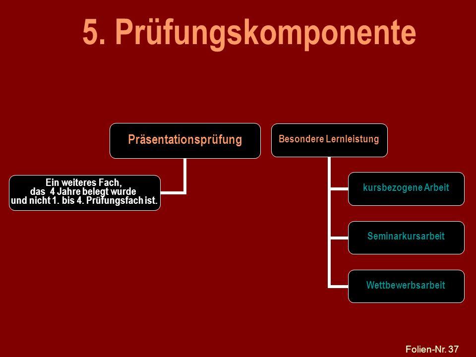 5. Prüfungskomponente 27.03.2017 K. Tillmann - Das Kurssystem