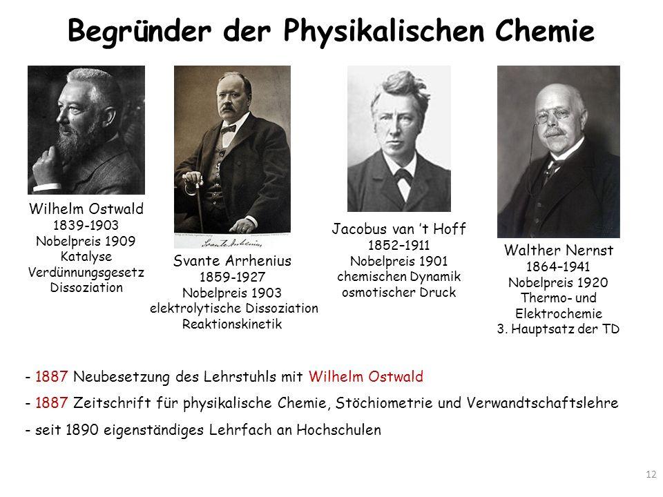 Begründer der Physikalischen Chemie