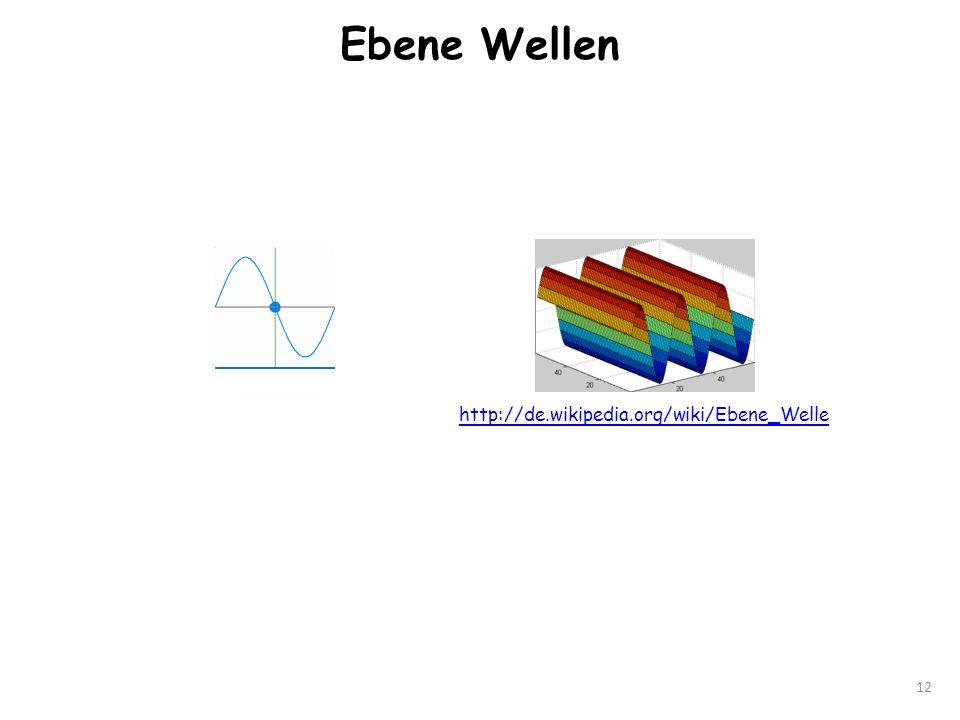 Ebene Wellen http://de.wikipedia.org/wiki/Ebene_Welle