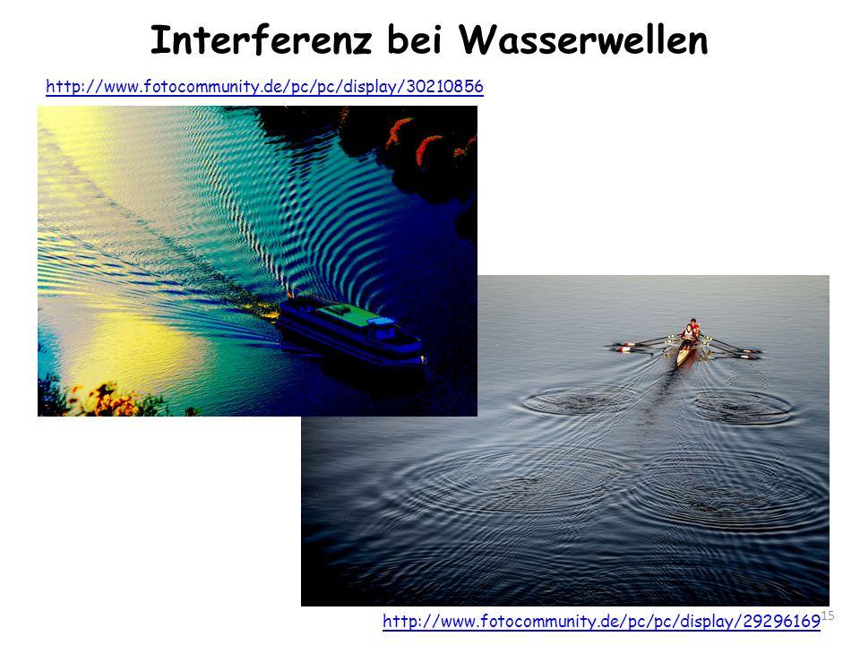 Interferenz bei Wasserwellen