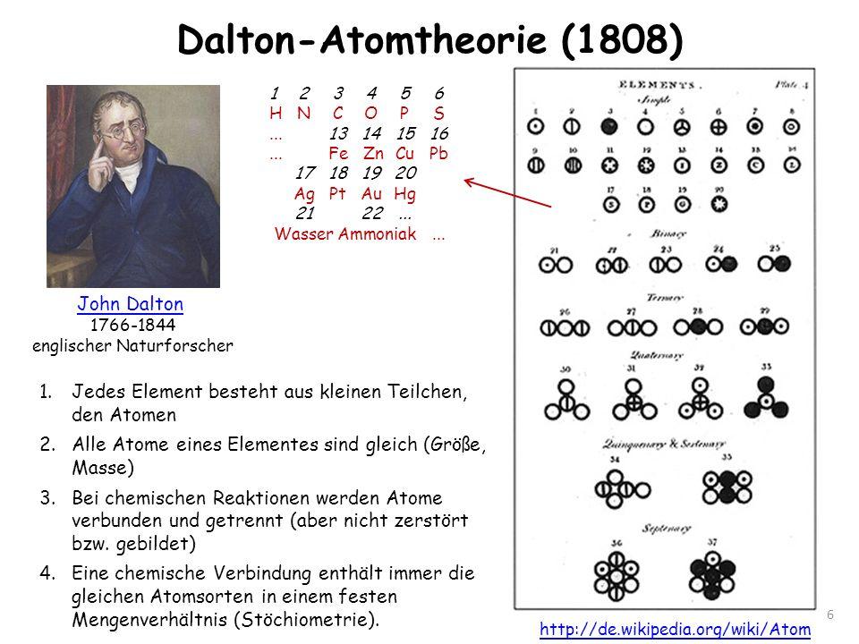 Dalton-Atomtheorie (1808)