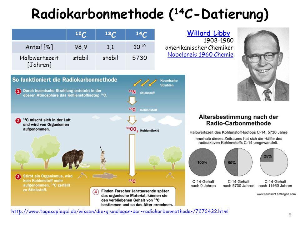 Radiokarbonmethode (14C-Datierung)