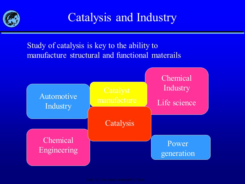 Catalysis and Industry