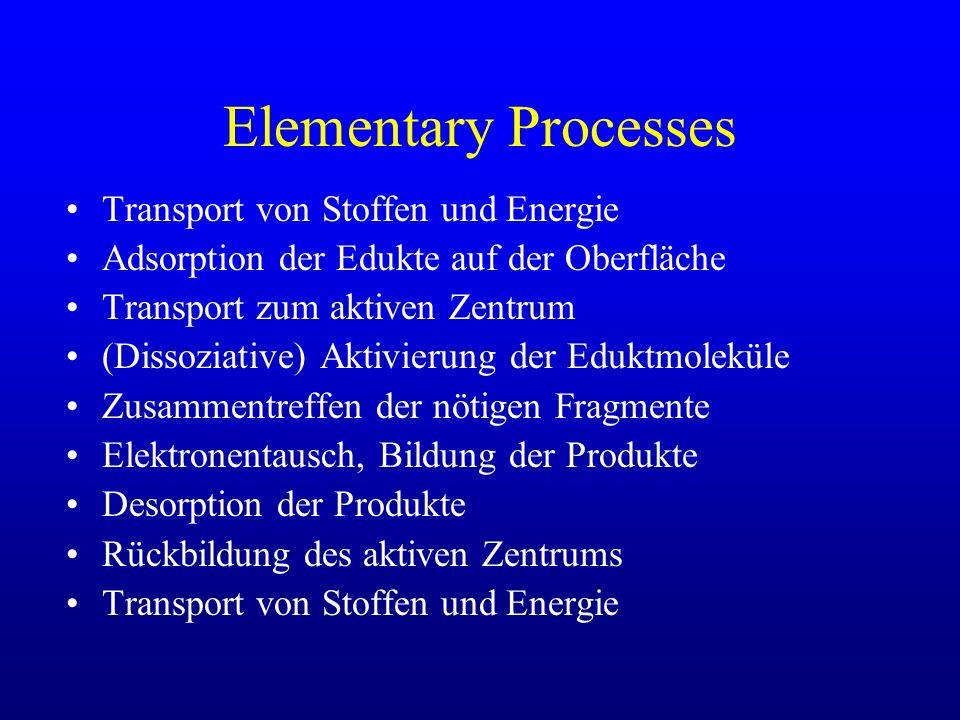 Elementary Processes Transport von Stoffen und Energie