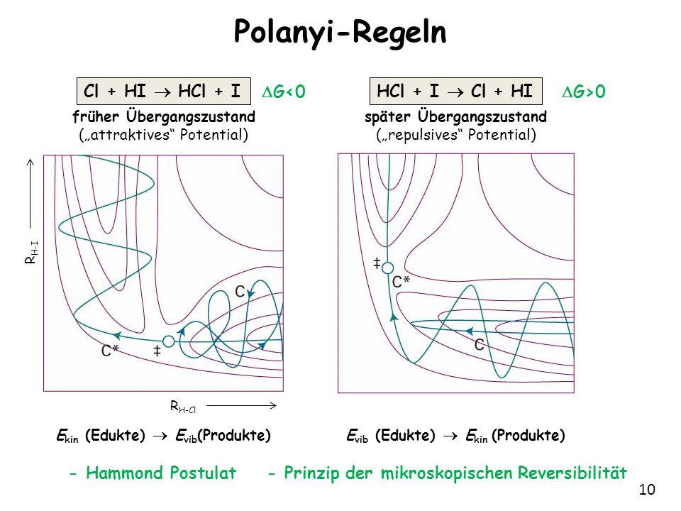 Polanyi-Regeln Cl + HI  HCl + I DG<0 HCl + I  Cl + HI DG>0