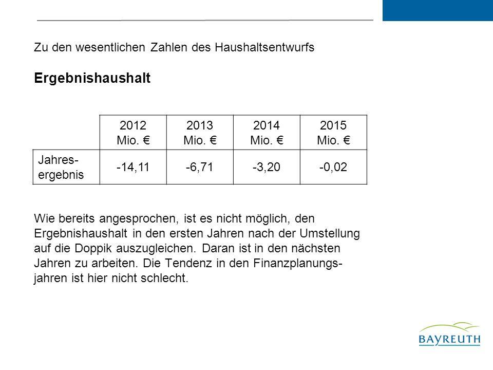 Zu den wesentlichen Zahlen des Haushaltsentwurfs Ergebnishaushalt