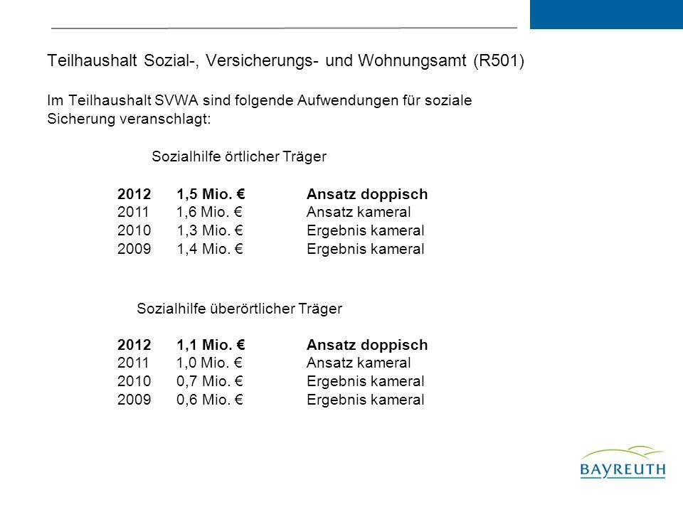 Teilhaushalt Sozial-, Versicherungs- und Wohnungsamt (R501) Im Teilhaushalt SVWA sind folgende Aufwendungen für soziale Sicherung veranschlagt: