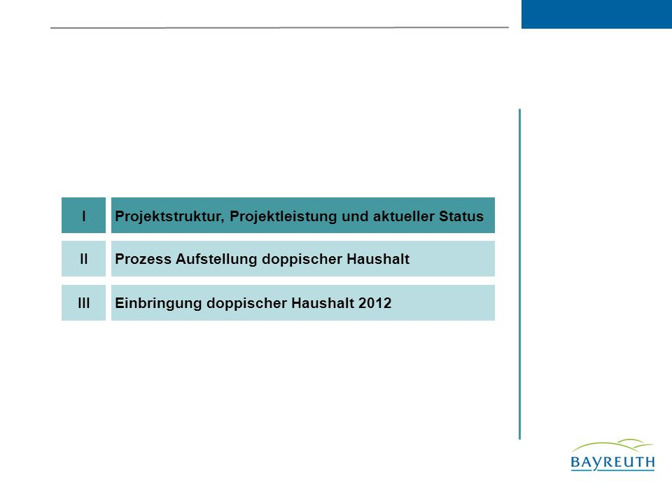 I Projektstruktur, Projektleistung und aktueller Status. II. Prozess Aufstellung doppischer Haushalt.