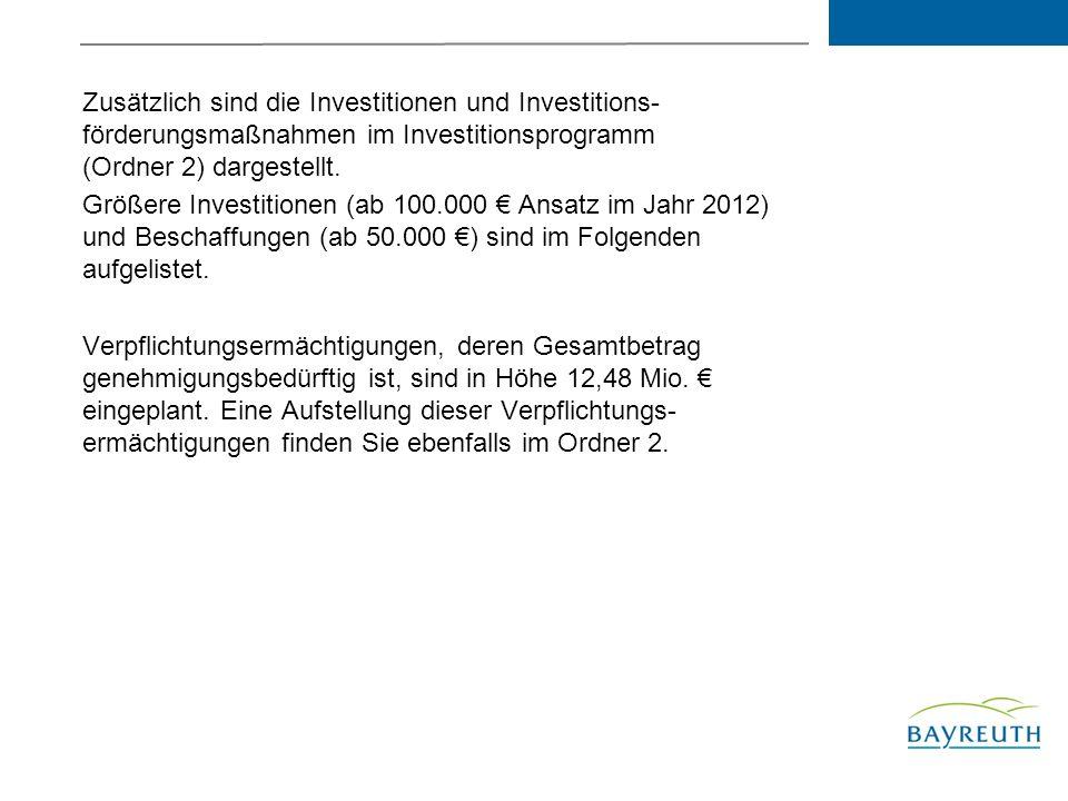 Zusätzlich sind die Investitionen und Investitions-förderungsmaßnahmen im Investitionsprogramm (Ordner 2) dargestellt.
