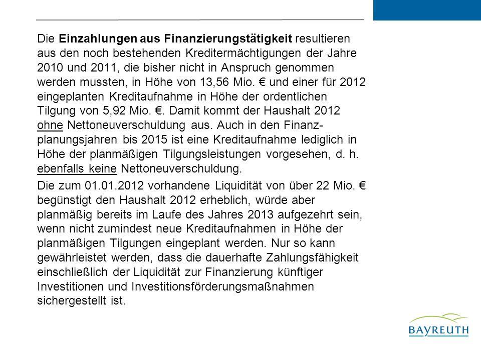 Die Einzahlungen aus Finanzierungstätigkeit resultieren aus den noch bestehenden Kreditermächtigungen der Jahre 2010 und 2011, die bisher nicht in Anspruch genommen werden mussten, in Höhe von 13,56 Mio. € und einer für 2012 eingeplanten Kreditaufnahme in Höhe der ordentlichen Tilgung von 5,92 Mio. €. Damit kommt der Haushalt 2012 ohne Nettoneuverschuldung aus. Auch in den Finanz-planungsjahren bis 2015 ist eine Kreditaufnahme lediglich in Höhe der planmäßigen Tilgungsleistungen vorgesehen, d. h. ebenfalls keine Nettoneuverschuldung.