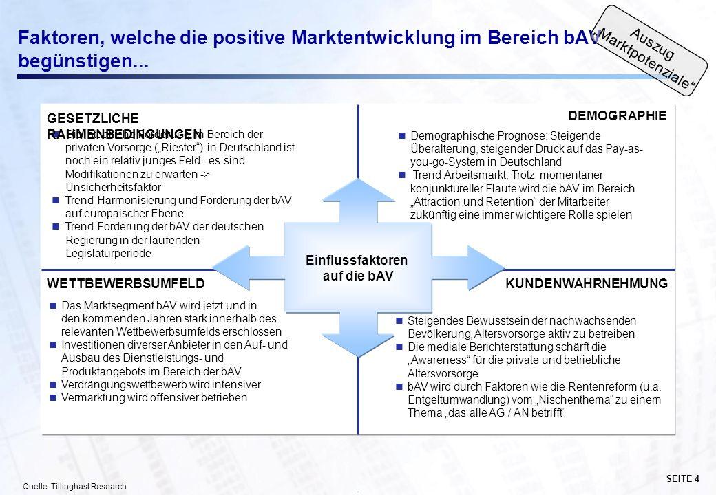 Faktoren, welche die positive Marktentwicklung im Bereich bAV begünstigen...