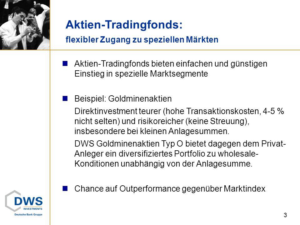 Aktien-Tradingfonds: flexibler Zugang zu speziellen Märkten