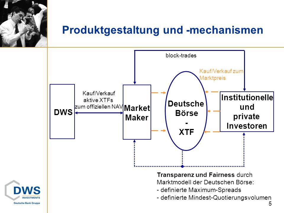 Produktgestaltung und -mechanismen