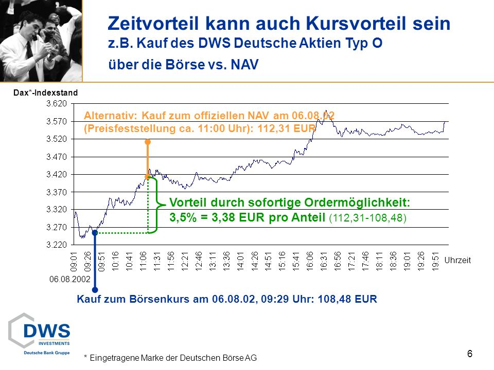 Kauf zum Börsenkurs am 06.08.02, 09:29 Uhr: 108,48 EUR