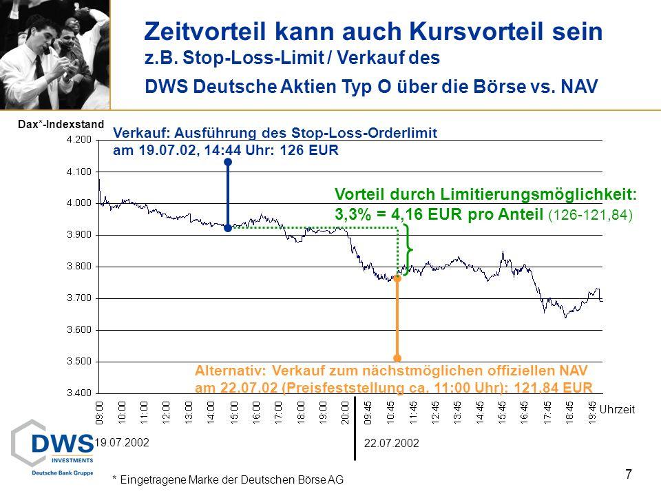 * Eingetragene Marke der Deutschen Börse AG