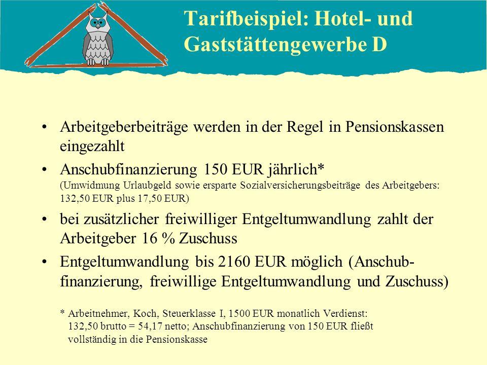 Tarifbeispiel: Hotel- und Gaststättengewerbe D