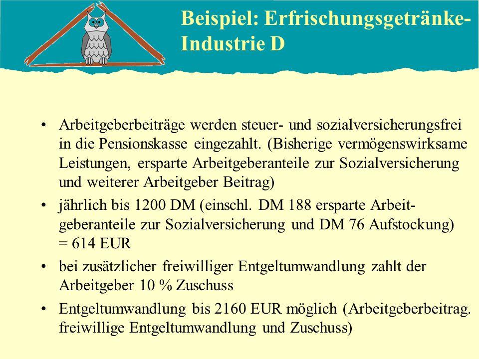 Beispiel: Erfrischungsgetränke-Industrie D