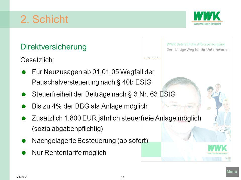 2. Schicht Direktversicherung Gesetzlich: