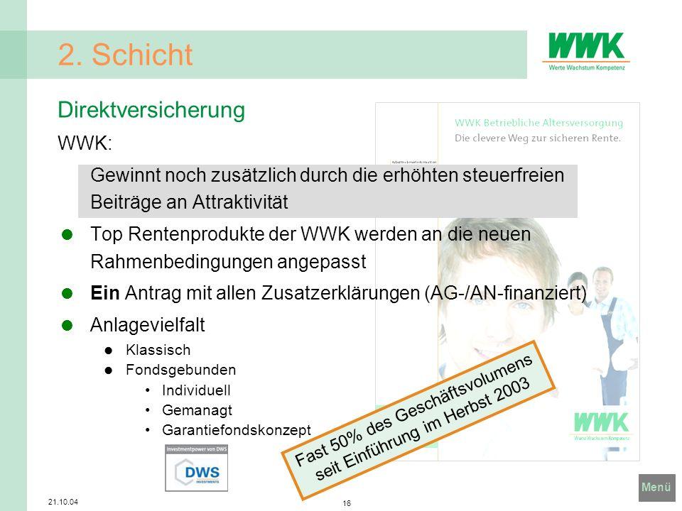 2. Schicht Direktversicherung WWK: