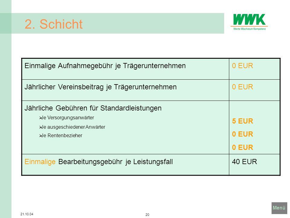 2. Schicht Einmalige Aufnahmegebühr je Trägerunternehmen 0 EUR