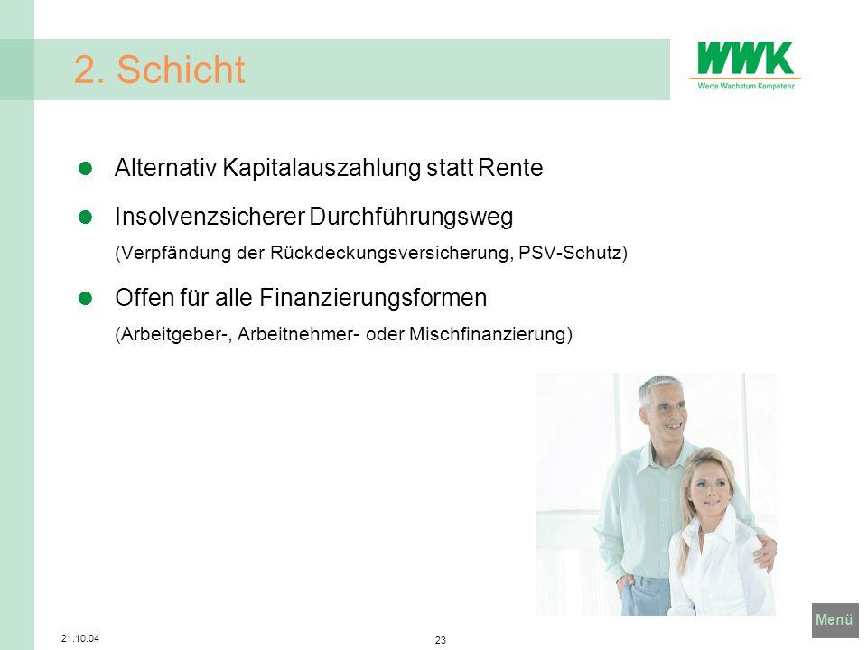 2. Schicht Alternativ Kapitalauszahlung statt Rente