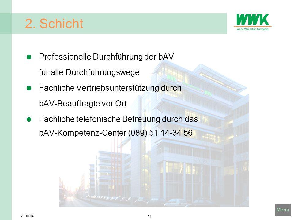2. Schicht Professionelle Durchführung der bAV