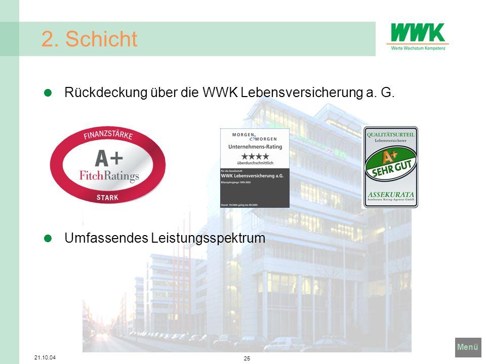 2. Schicht Rückdeckung über die WWK Lebensversicherung a. G.