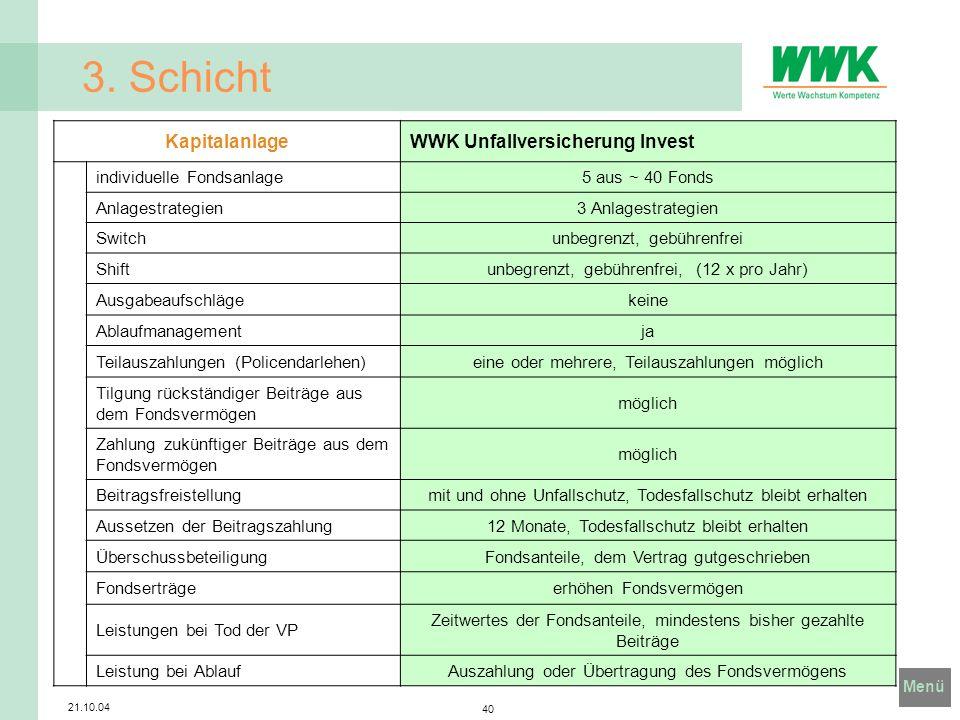 3. Schicht Kapitalanlage WWK Unfallversicherung Invest