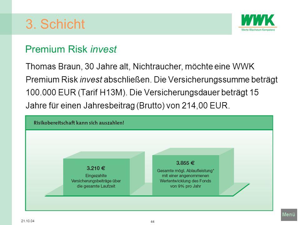 3. Schicht Premium Risk invest