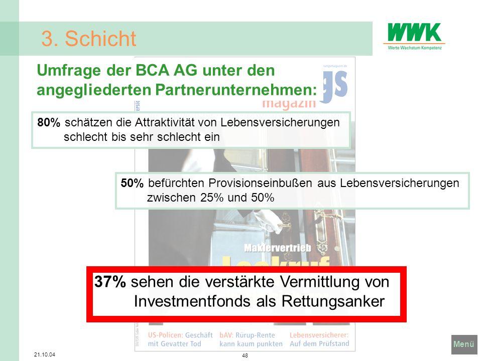 3. Schicht Umfrage der BCA AG unter den