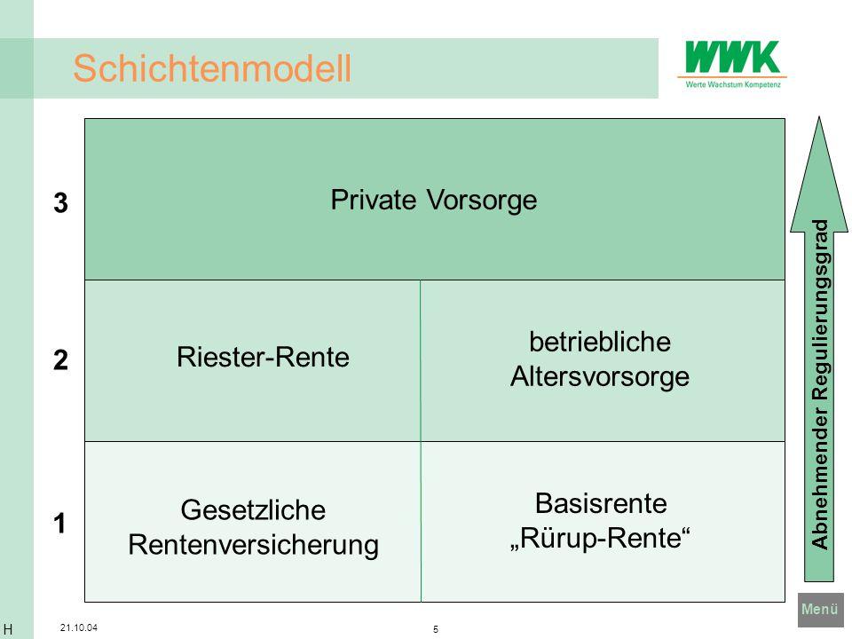 Schichtenmodell Private Vorsorge 3 betriebliche Riester-Rente 2