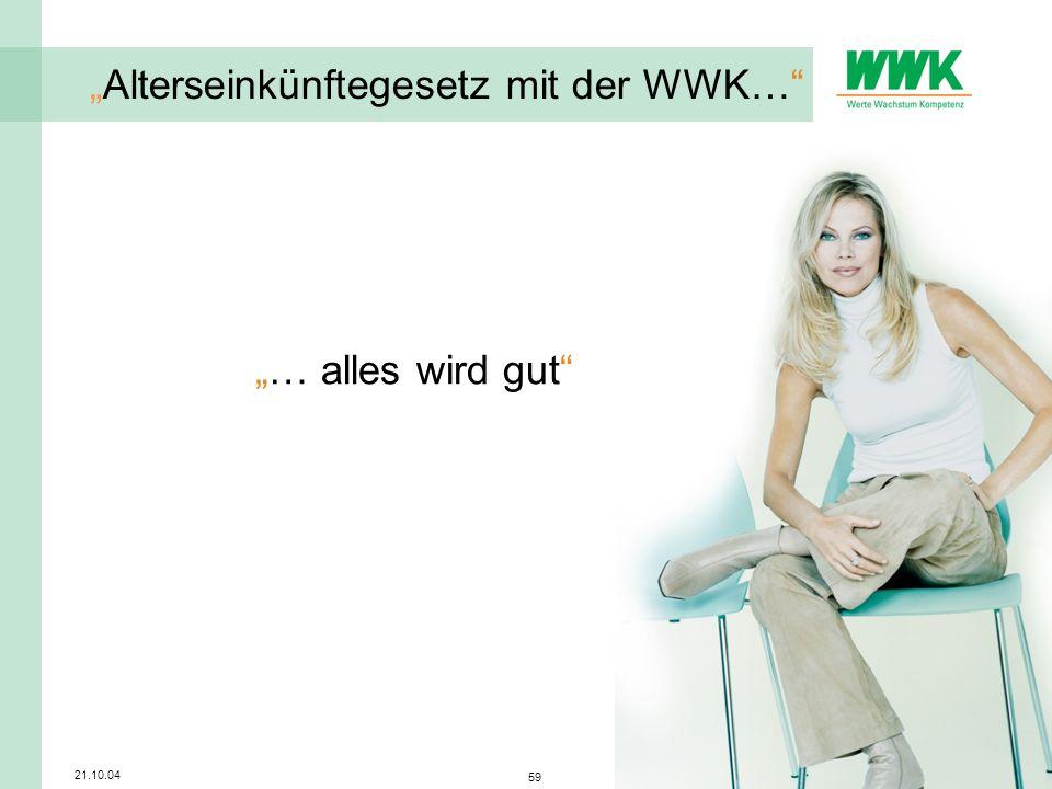 """""""Alterseinkünftegesetz mit der WWK…"""