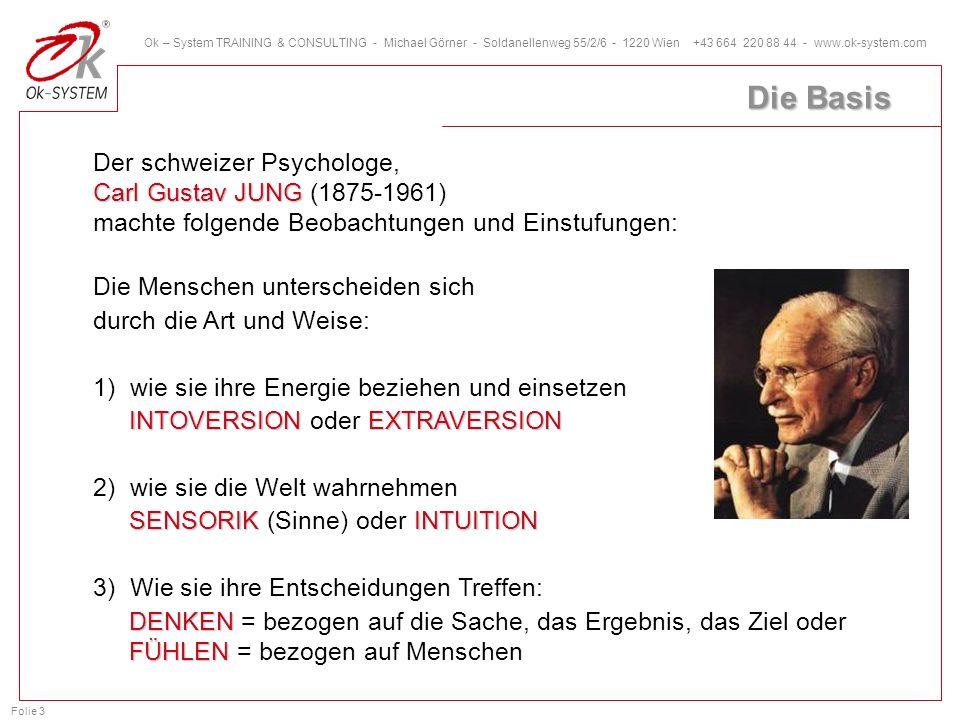 Die Basis Der schweizer Psychologe, Carl Gustav JUNG (1875-1961)