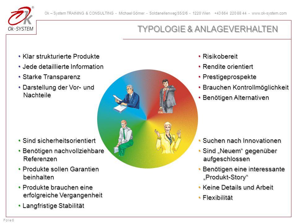 TYPOLOGIE & ANLAGEVERHALTEN
