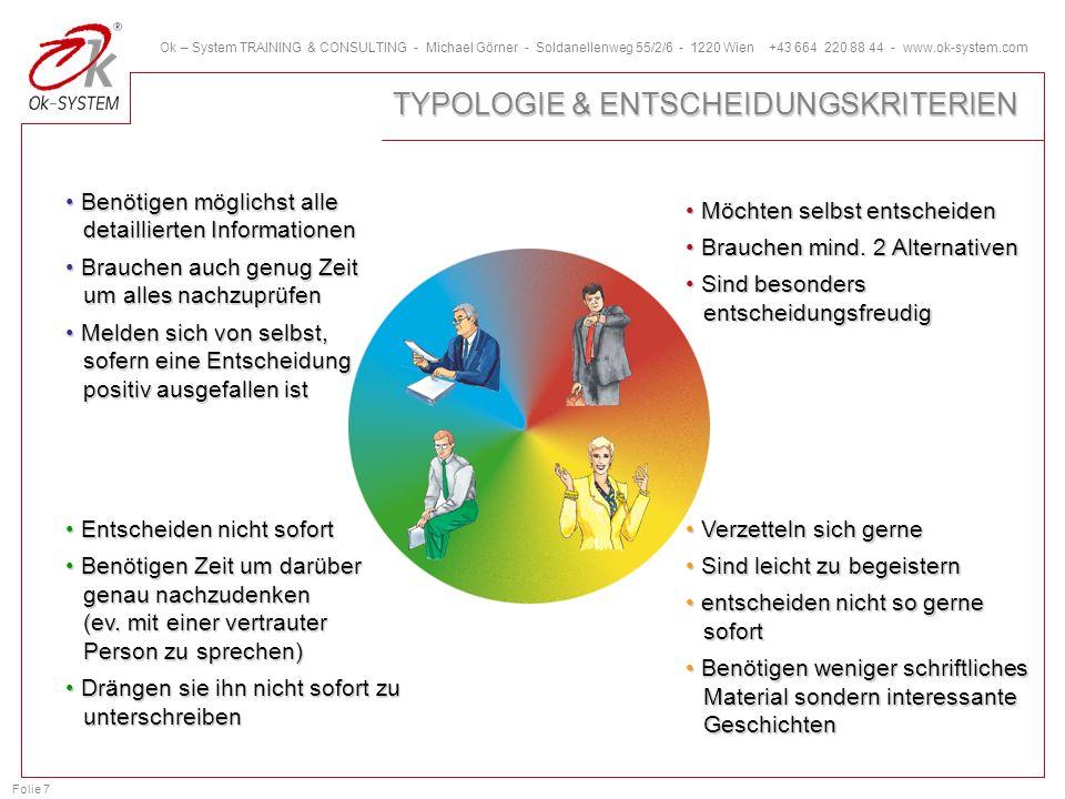 TYPOLOGIE & ENTSCHEIDUNGSKRITERIEN
