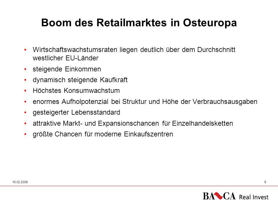 Boom des Retailmarktes in Osteuropa