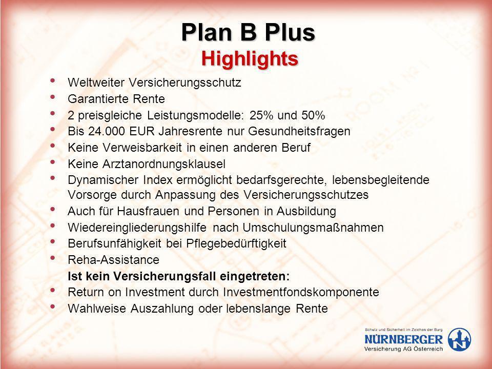 Plan B Plus Highlights Weltweiter Versicherungsschutz