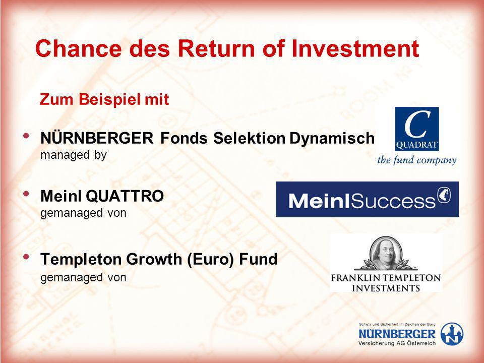 Chance des Return of Investment